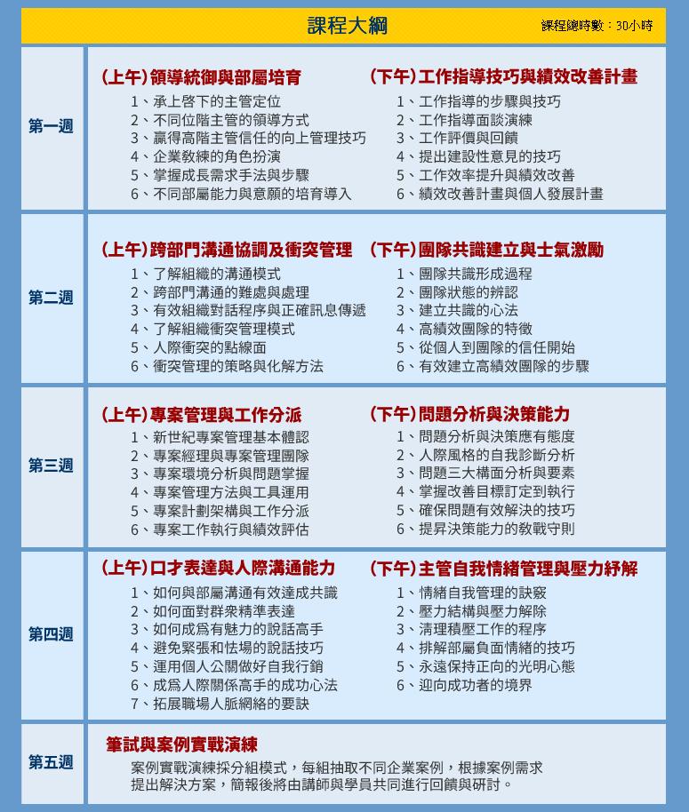 核心幹部管理實務認證班課程大綱
