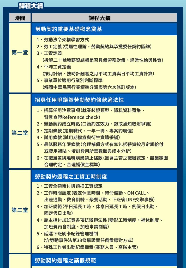 高階勞動法規管理師認證班【課程大網】