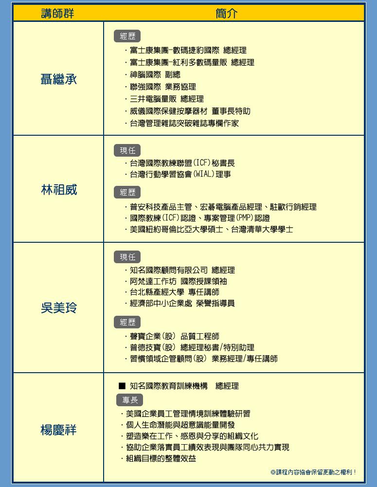 核心幹部管理實務認證班【講師介紹】
